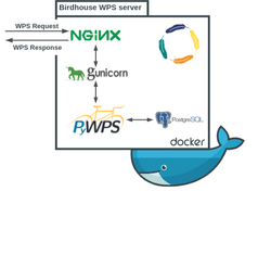wps_server_software_architecture (3).png