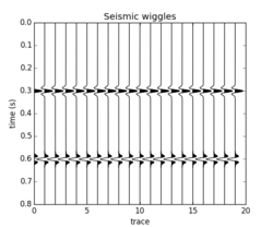 sphx_glr_seismic-wiggle_001.png