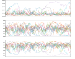 Trace_plots.png